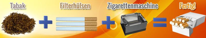 zigarettentabak zigaretten tabak zum stopfen von. Black Bedroom Furniture Sets. Home Design Ideas